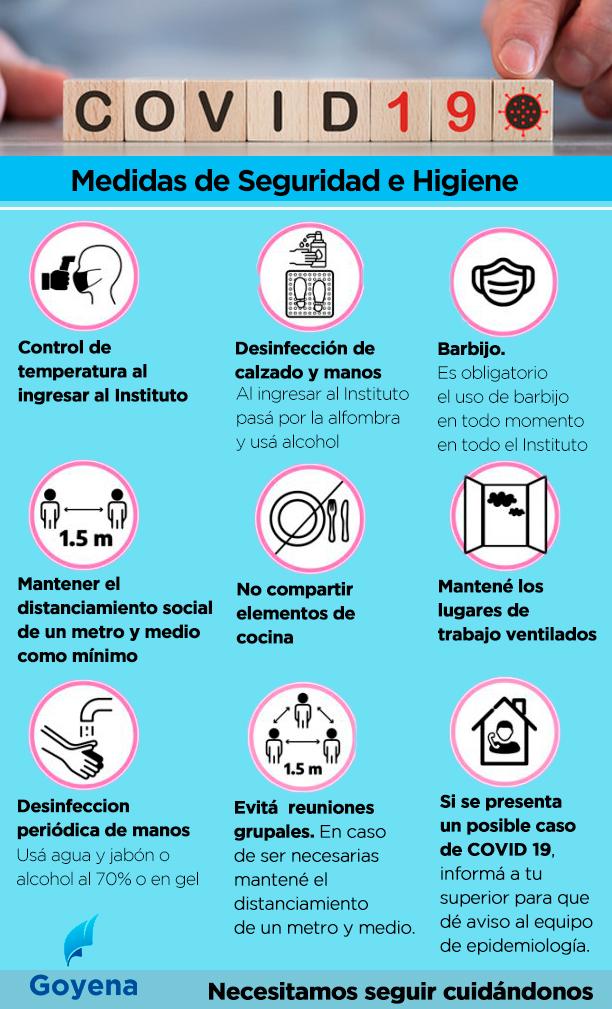 COVID 19 – Medidas de Seguridad e Higiene